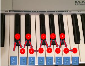 Keyboard Description1