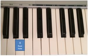 Keyboard Description2